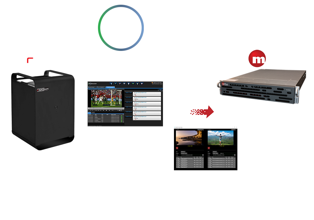 pronology-rotator-4 suite of products